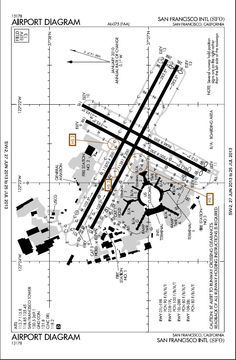 SFO ~ Airport diagram