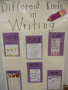 great blog about 'seasons of writing' in the kinder classroom!!