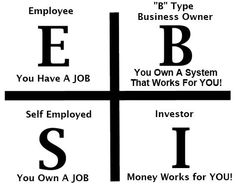 "Which quadrant are you in. If you are looking for a ""plan b"", Isagenix just may be your ticket."