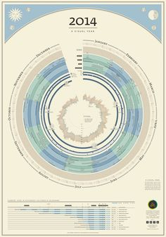 A Visual Year - 2014 Calendar on Behance