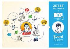 EventButler Prozessgrafik #cartoon #infographic #illustration