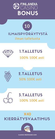 Finlandia-casino-bonukset-infograafina
