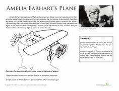 free printables of amelia earhart | national-treasures-amelia-earhart-plane.gif
