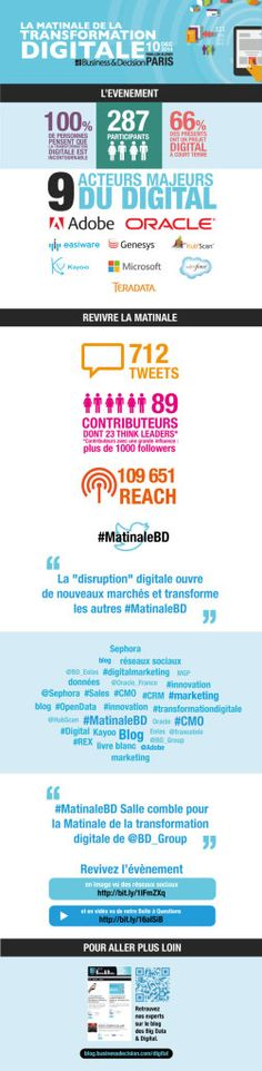 infographie-BD-Matinale-vF-251x1024.jpg (251×1024)