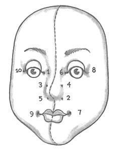 site is not in English but the pictures are self explanatory. Excellent reference for a variety of doll head techniques.This site is not in English but the pictures are self explanatory. Excellent reference for a variety of doll head techniques. Crochet Doll Clothes, Sewing Dolls, Doll Eyes, Doll Face, Doll Crafts, Diy Doll, Sewing Crafts, Pattern Pictures, Doll Tutorial