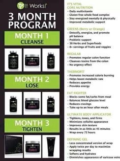 Lose weight and look great with this easy 90 day It Works Challenge! I just started selling the It Works products and I need help to build my portfolio!! I'm looking for FOUR people to do a product testimony challenge! You would get your awesome wraps at MY price $59, commit to using them for a consecutive 3 months, then track your results with pictures and send them my way! Message me if you're interested!!