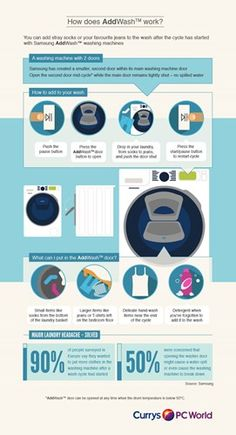 1000 images about tech stats and facts on pinterest infographic washing machine cleaning and - Interesting facts about washing machines ...
