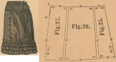 Der Bazar 1887: Petticoat from grey-white striped surah; 25. front part in half size, 26. side gore, 27. back breadth in half size