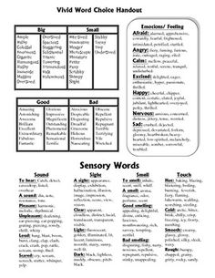 "My students use this handout as a tool for their writing. It helps them to use vivid words and stay away from ""dead' ones. I usually make copies on a cardstock paper and lamianate it. My students keep this handout as a reference in their binders. Check out my other products:Interactive Reading Notebook Lessons for Fiction: Plot and SummaryInteractive Fiction Notebook Lessons: ConflictRevision Voice Mini-Lesson: Adding ""Heartbeat Moments""Writing with VoiceWhat Makes a Great Personal…"