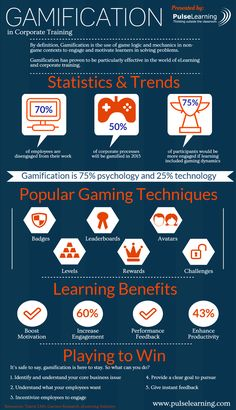 Gamification in Corporate Training Infographic - e-Learning Infographics Instructional Technology, Instructional Strategies, Instructional Design, Educational Technology, Educational Psychology, Educational Games, Formation Digital, Learning Theory, Training And Development