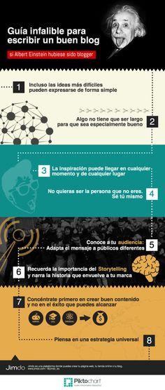 Guía para mejorar tu blog #infografia