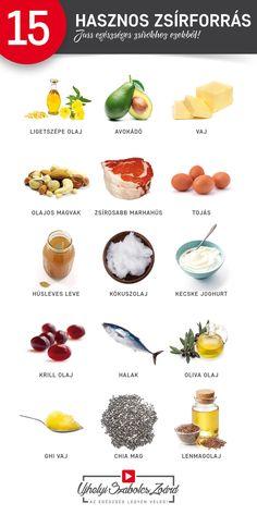 Fruit, Tips, Food, Yogurt, Meal, Advice, The Fruit, Eten, Meals