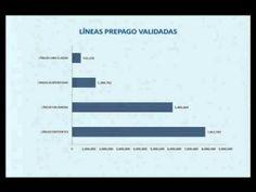 VIDEO ayer Telenoticiasrd #Tecnoclick rcavada Analizamos los Resultados del Proceso de Validación de Lineas Prepago en República Dominicana http://www.audienciaelectronica.net/2014/08/22/analizamos-los-resultados-del-proceso-de-validacion-de-lineas-prepago-en-republica-dominicana/