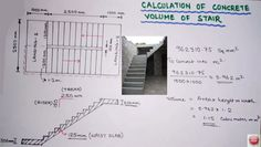 Great Watch The Following Construction Video And Get Some Useful Tips On How To  Estimate The Concrete