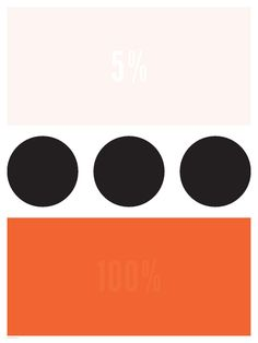 5% ... 100%. Poster designed by Carin Goldberg.