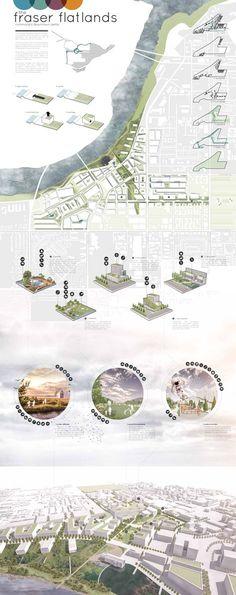 43 Ideas Design Poster Architecture Layout Presentation Boards For 2020 Landscape Design Plans, Landscape Architecture Design, Urban Landscape, Landscaping Design, Rendering Architecture, Farmhouse Landscaping, Urban Architecture, Poster Architecture, Architecture Graphics
