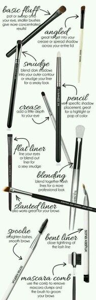 Brushes and their uses