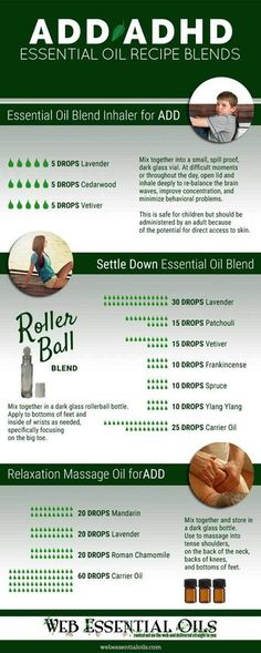 essential oils for add recipes infographic