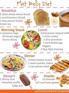 flat belly menu.