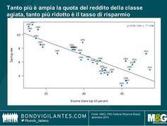 Per generare crescita economia: incoraggiate i ricchi a spendere - Yahoo Finanza Italia