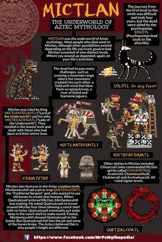 Mictlan - The Underworld of Aztec Mythology by Mr. Magical Creatures, Fantasy Creatures, Aztec Symbols, World Mythology, Myths & Monsters, Ancient Aztecs, Aztec Culture, Inka, Legends And Myths