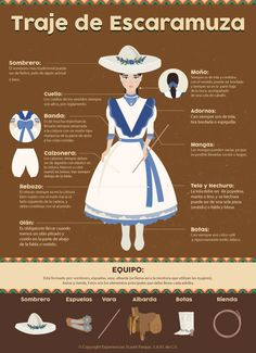 Escaramuza charra, una tradición 100% mexicana.