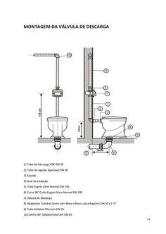 12 MONTAGEM DA VÁLVULA DE DESCARGA 1) Tubo de Descarga VDE DN 38 2) Tubo de Ligação Ajustável DN 38 3) Espude 4) Anel de V...