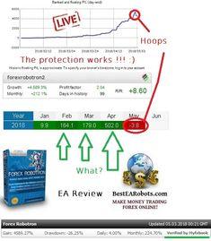 Thaimaa Valuuttakurssit Forex