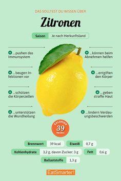 You should know about lemons eatsmarter.de # nutrition You should know about lemons eatsmarter. Sport Nutrition, Nutrition Education, Health And Nutrition, Nutrition Guide, Complete Nutrition, Nutrition Quotes, Nutrition Websites, Holistic Nutrition, Proper Nutrition