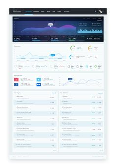 Dribbble - Dashboard_big_finished.png by Vitaly Medvedev