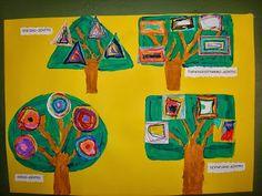 5ο Νηπιαγωγείο Τρίπολης: Τα Σχήματα Math Centers, Kindergarten, Preschool, Symbols, Shapes, Logos, Crafts, Maths, Painting