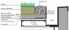 Cobertura no Residencial Magui, RJ, por Tamabi Arquitetura / O leito para a vegetação fica sobre uma chapa metálica (soldada na armação de aço), seguida de um contrapiso leve – com inclinação de 2% até as calhas laterais. Elas são perfuradas junto à terra para coletar a água da chuva, que depois é filtrada e usada para irrigar a grama.