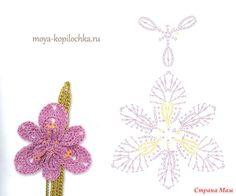 Вязаные цветы. 100 цветочных мотивов для вязания крючком со схемами. - Клуб рукоделия - Страна Мам