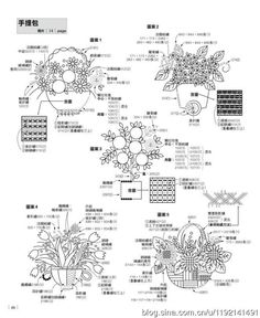 Ata童话屋_新浪博客 - Flower Baskets Embroidery Patterns