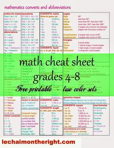 Math Cheat Sheet! FREE from Le Chaim (on the right) http://buff.ly/1oMB1ZC