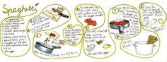 Tuscan Spaghetti<span class='title_artist'> by Koosje Koene</span>