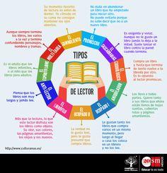 11 tipos de lectores