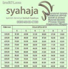 28# ALIF Syariah Alijarah Finance, Tabel Cicilan Angsuran Jaminan Agunan BPKB Motor