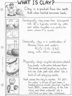 What is Clay? elementary art lesson ceramics poster by lady c Clay Art Projects, Ceramics Projects, Ceramics Ideas, Slab Ceramics, High School Art, Middle School Art, What Is Clay, Art Doodle, High School Ceramics