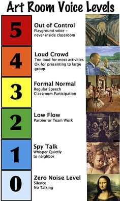 Art Room Voice level chart.  Would be great in a classroom as well...I love the paired paintings!