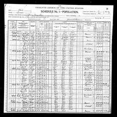 Ona Milburn 1900 census