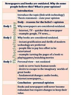 academic writing vs professional writing
