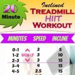 Megan Fox Workout Routine - My Dream Shape!