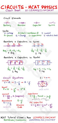 Circuits-in-MCAT-Physics-Study-Guide-Cheat-Sheet. Physics Notes, Physics And Mathematics, Quantum Physics, Electricity Physics, Study Physics, Electronic Engineering, Electrical Engineering, Electrical Wiring, Engineering Notes