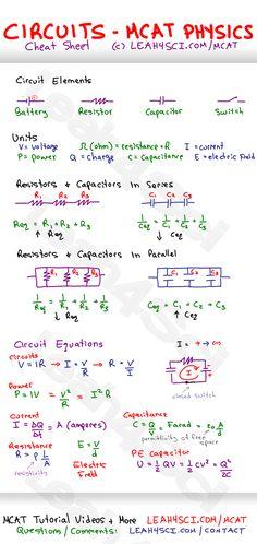 Circuits-in-MCAT-Physics-Study-Guide-Cheat-Sheet.jpg 1,069×2,258 pixels