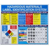 LabelMaster Hazardous Materials Label Identification System Poster, 22 x 26 Multicolor Safety Topics, Hazardous Waste, Safety Posters, Infection Control, Workplace Safety, Emergency Management, Hazardous Materials, Fire Safety, Business Presentation