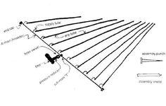 Drip Irrigation Diagram | Drip Irrigation