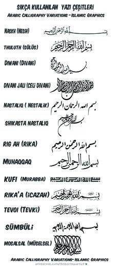Arabic Calligraphy Scripts Arabic Calligraphy Variations – Islamic Graphics- Hat sanatında sıkça kullanılan yazı türleri  #Arabic  #Calligraphy #Scripts #variations #yazı #çeşitleri