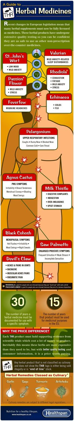 Herbal medicines have seen an increase in popularity since people have become more health-conscious. Also, people are more and more mistrustful of the health industry, so they are taking their health into their own hands. If you're smart about your herbal medicines and how you use them, you can be a much healthier person. This infographic sets out to help you learn about herbal remedies.