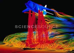 Graphic illustration of a Harrier jet and the displacement of air calculated using Computational Fluid Dynamics. Computational Fluid Dynamics is the term given to a variety of numerical mathematical techniques applied to solving the equations that govern fluid flows and aerodynamics. ©NASA/Science Source #aerodynamics #aircraft #scienceimages